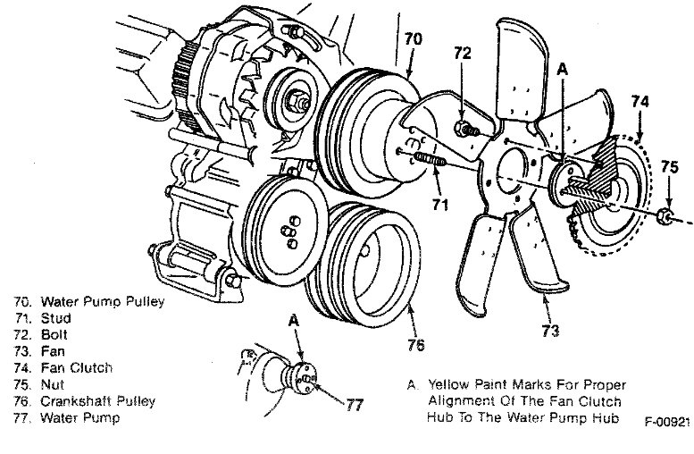 1989 Chevy 350 Engine Diagram 1991 Chevy S10 4 3 Stereo Wiring Diagram Bege Wiring Diagram