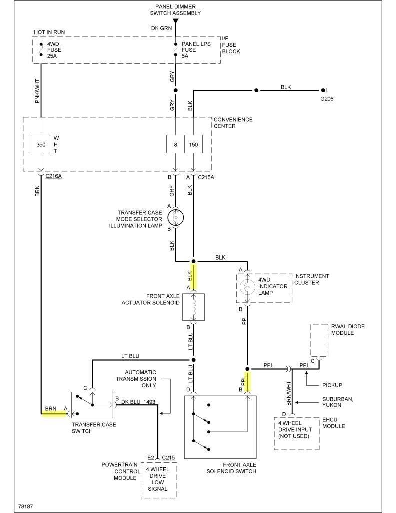 FM_7464] 1994 Chevy 1500 4X4 Wiring Diagram Download DiagramDness Xortanet Emba Mohammedshrine Librar Wiring 101