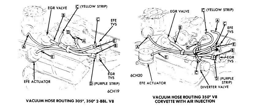 Pleasing I Removed My Carburetor On My 1976 Chevy Nova 250 6 Cyl Non Wiring Cloud Ittabisraaidewilluminateatxorg