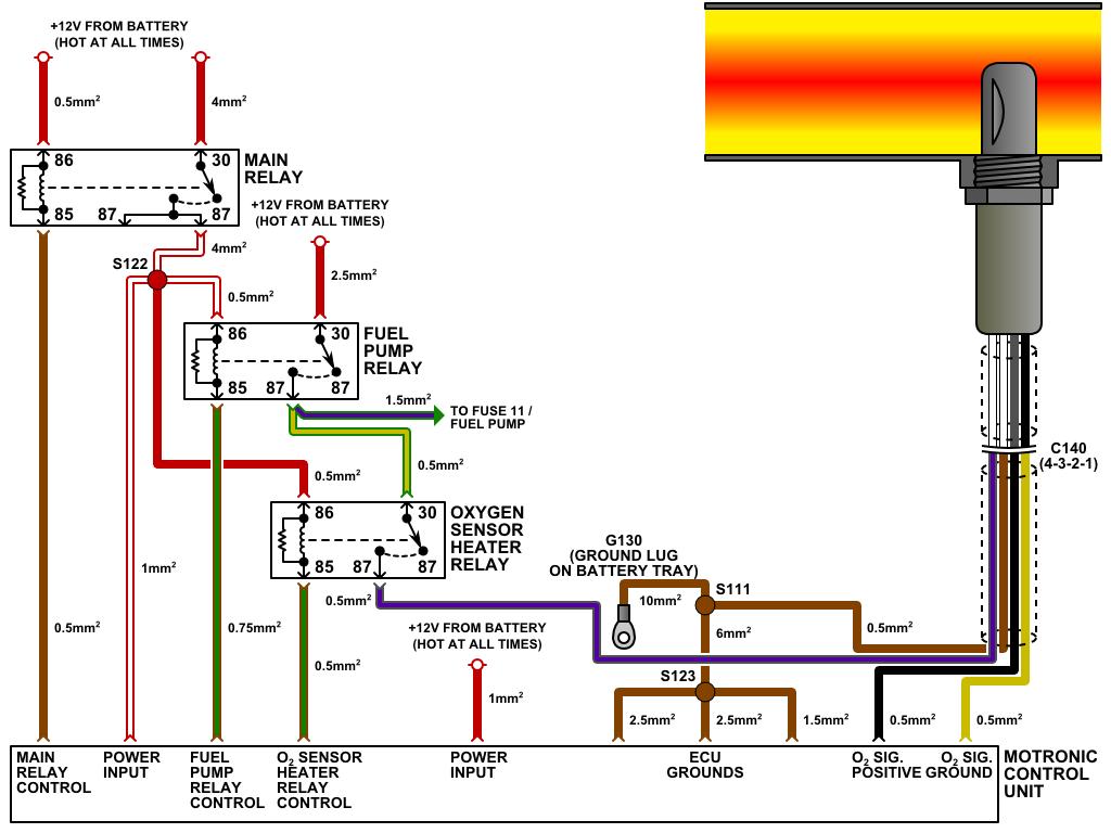 02 sensor location diagrams o2 wiring diagrams pro wiring diagram  o2 wiring diagrams pro wiring diagram