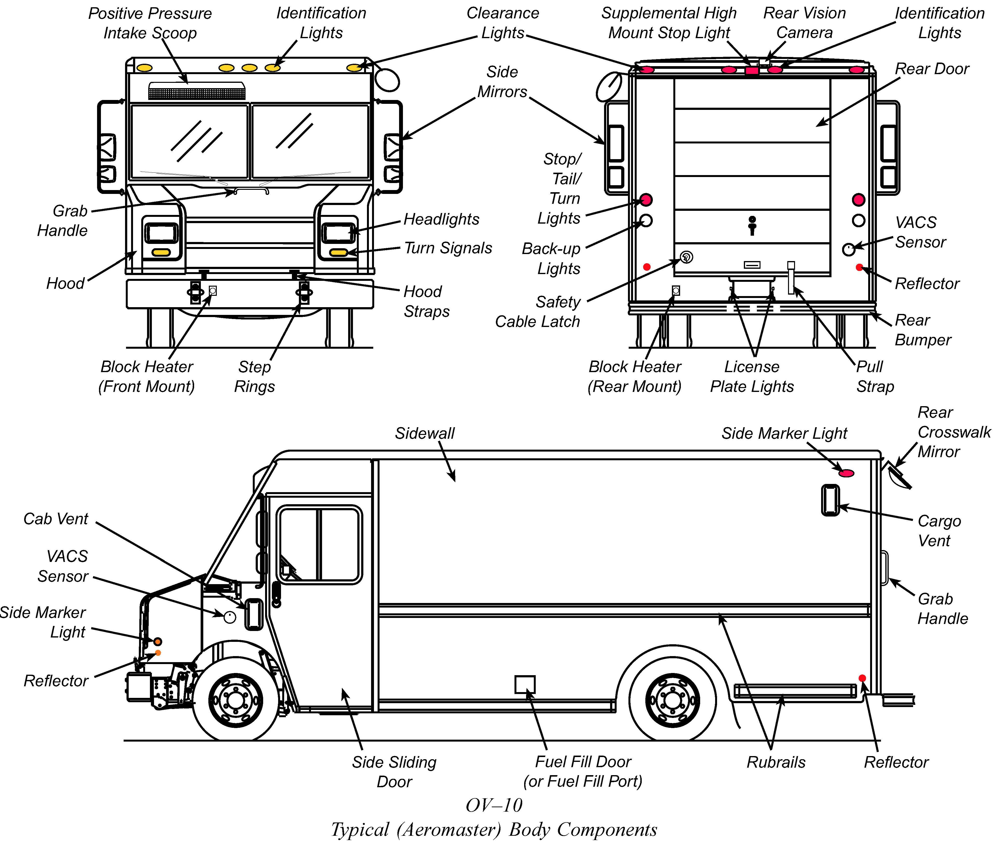 wire diagram 2006 ford lcf truck - enigma wiring diagram -  source-auto5.wiringdol.jeanjaures37.fr  wiring diagram resource