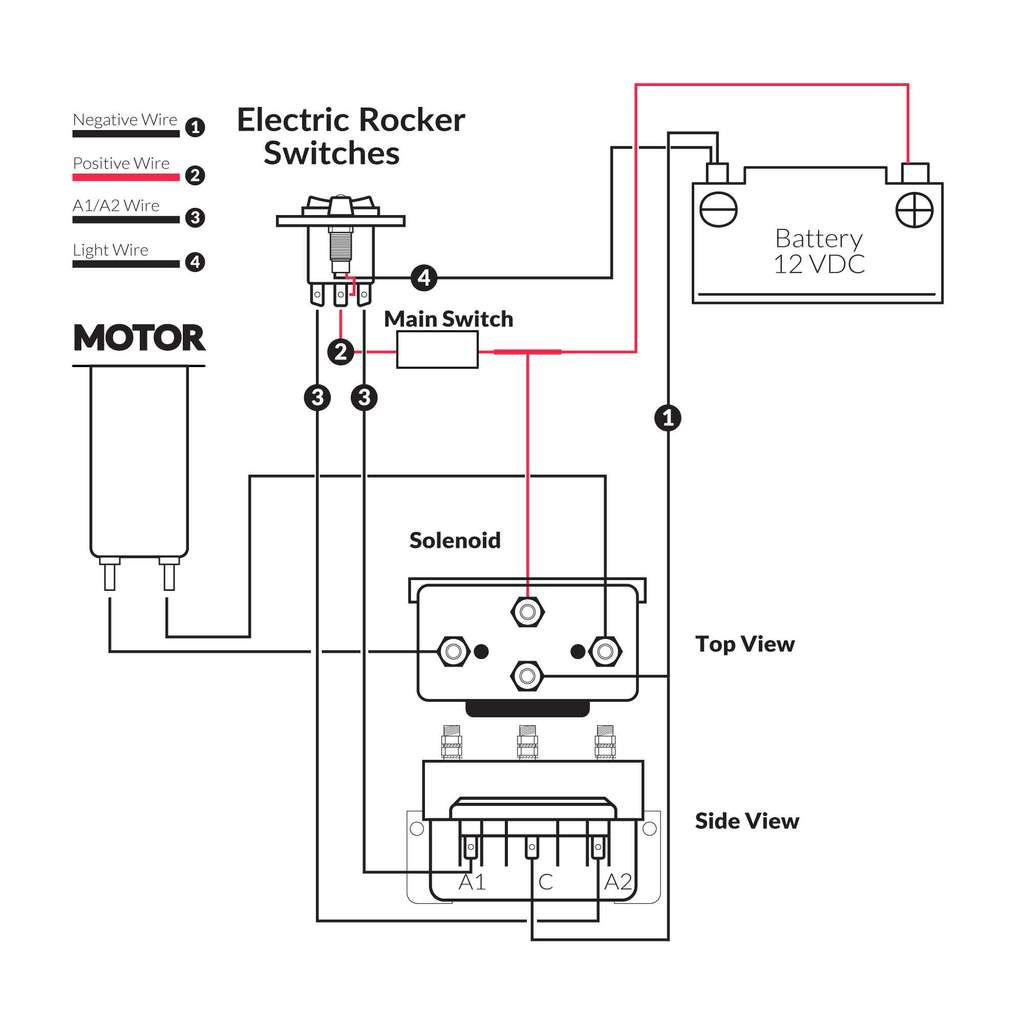 [DIAGRAM_09CH]  VO_0642] 12 Volt Rocker Switch Panel Wiring Diagram Schematic Wiring | Toggle Switch Wiring Diagram Solenoid |  | Bachi Ical Knie Elec Mohammedshrine Librar Wiring 101