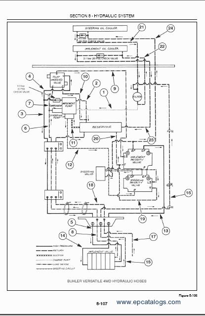 AS_3567] John Deere Tractor Wiring Schematics Wiring DiagramIttab Oxyt Bocep Vira Phae Mohammedshrine Librar Wiring 101