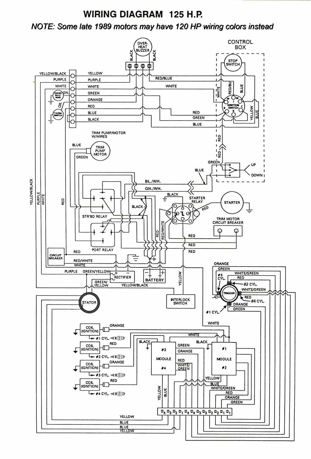 XX_2118] 1987 Bayliner Capri Bowrider Wiring Diagram Download DiagramBenol Stica Nnigh Weasi Emba Mohammedshrine Librar Wiring 101