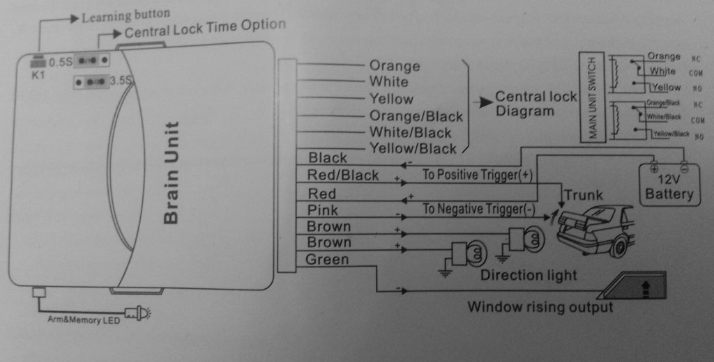 Vw Polo 6n2 Central Locking Wiring Diagram - Class A Cat 5 Wiring Diagram -  contuor.nescafe.jeanjaures37.frWiring Diagram Resource