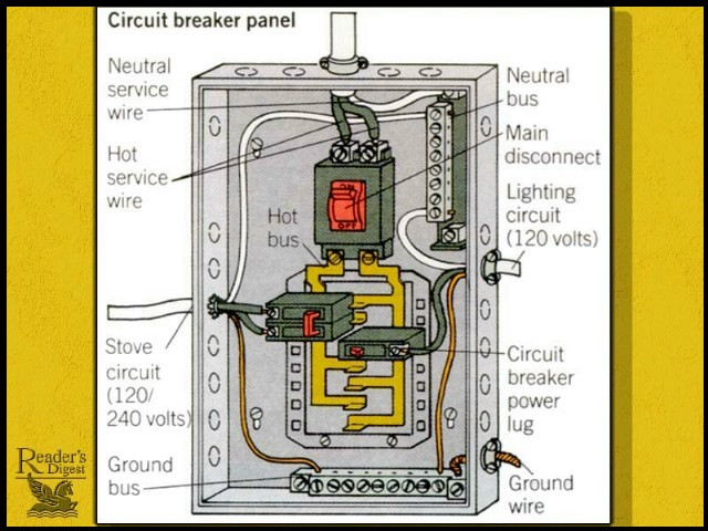 Miraculous They Say I Cant Replace The Electric Heaters In My Moms House Wiring Cloud Animomajobocepmohammedshrineorg