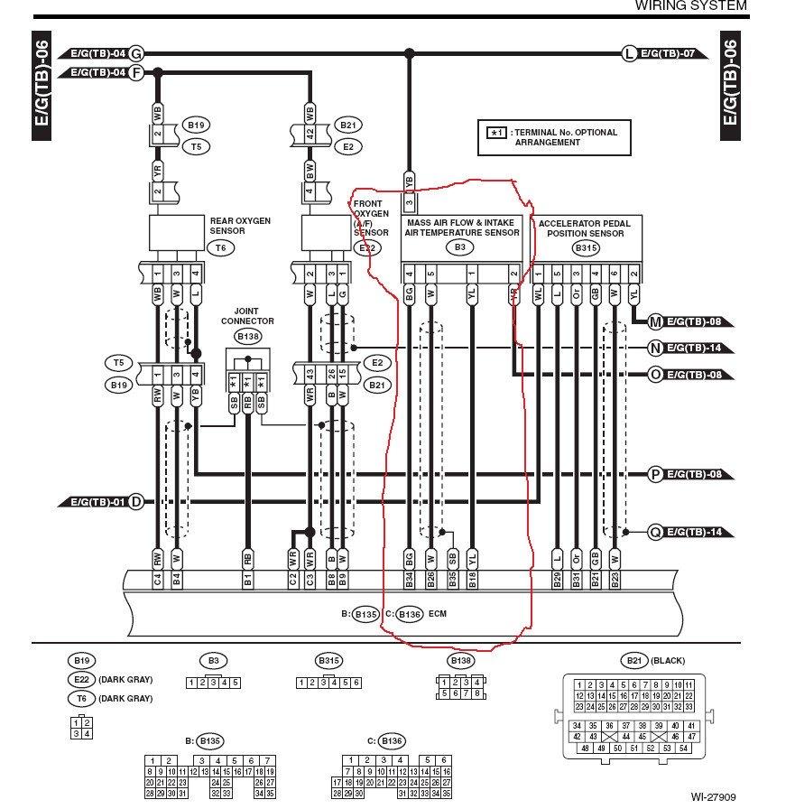 2011 Subaru Wiring Diagram Wiring Diagrams Teach Manage Teach Manage Alcuoredeldiabete It