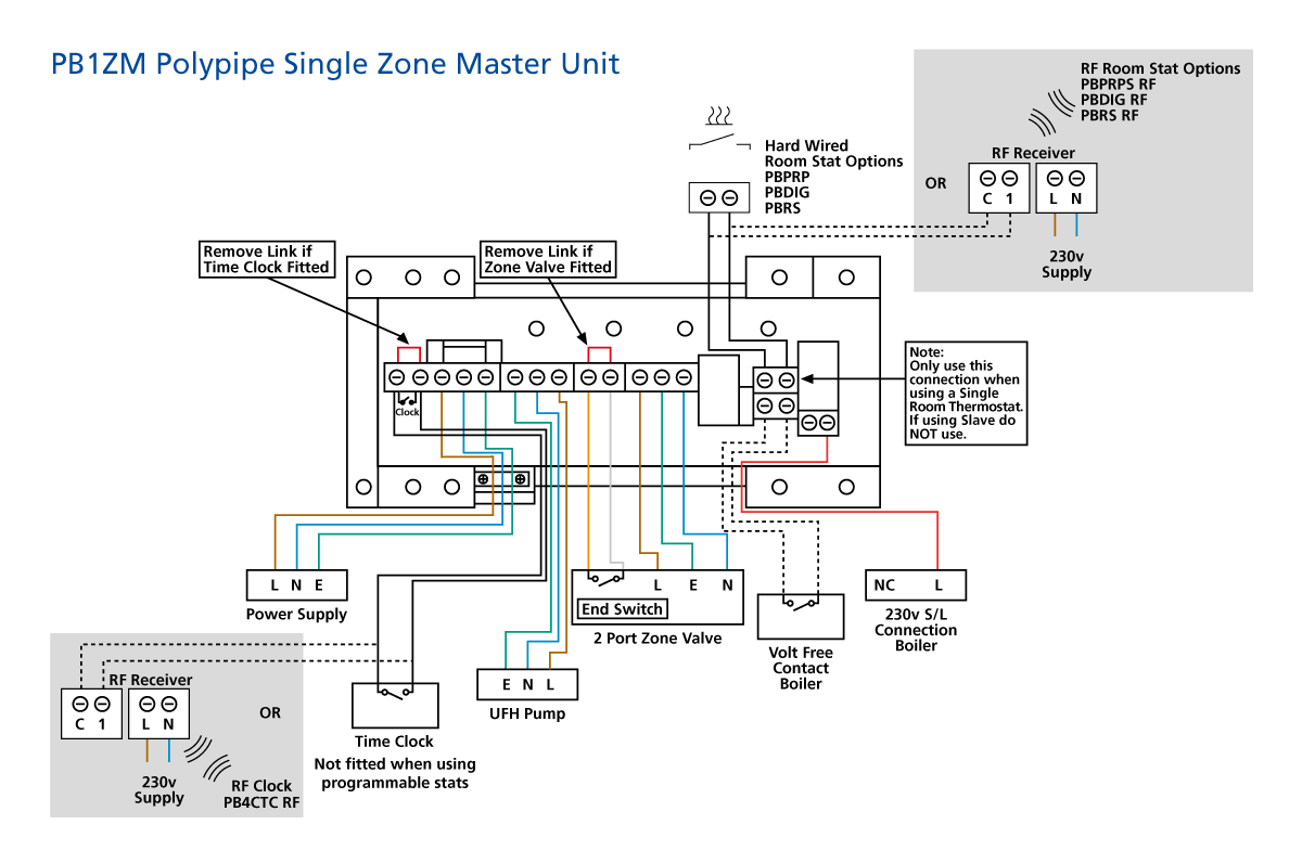 Continental Underfloor Heating Wiring Diagram -1992 Oldsmobile Cutlass  Ciera Engine Diagram | Begeboy Wiring Diagram Source | Wickes Underfloor Heating Wiring Diagram |  | Begeboy Wiring Diagram Source