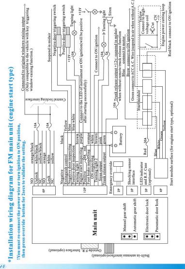 Giordon Keyless Entry System Wiring Diagram