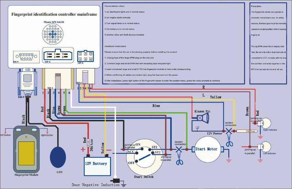 TW_6820] Remote Start Wiring Diagrams Likewise Car Alarm Installation Wiring  Wiring DiagramDylit Iness Semec Mohammedshrine Librar Wiring 101