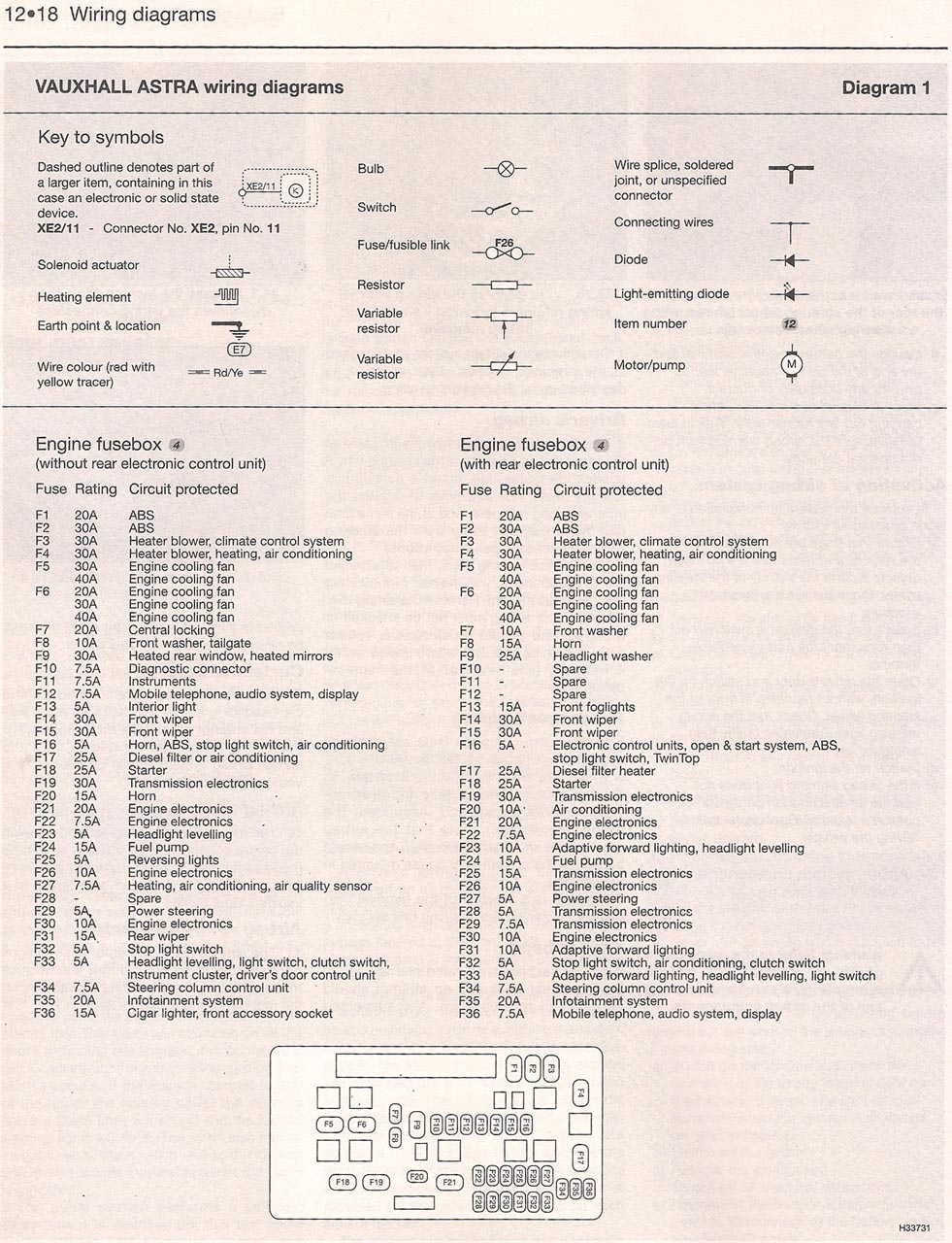 Vauxhall Astra H Wiring Diagrams