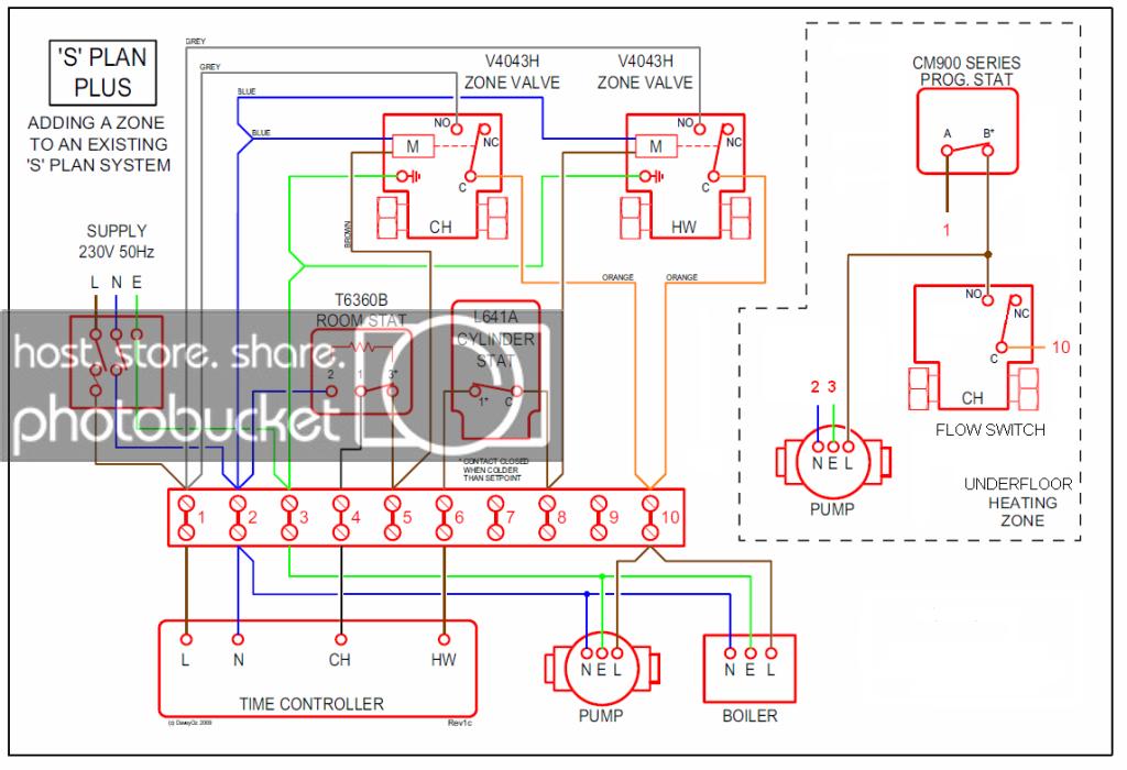 y plan wiring diagram with underfloor heating  wiring ho