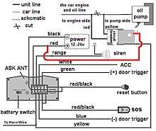[DIAGRAM_0HG]  KH_2564] Tracking Gps Installation Wiring Diagram Free Diagram | 2001 B Tracker Wiring Diagram |  | Ginia Comin Ructi Embo Hone Xlexi Rous Oxyt Pap Mohammedshrine Librar Wiring  101