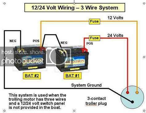[SCHEMATICS_4ER]  YL_3068] 24 Volt Trolling Motor Battery Wiring Diagram | 12 24 Trolling Motor Plug Wiring Diagram |  | Pila Kapemie Mohammedshrine Librar Wiring 101