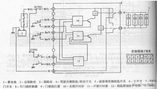 NX_2615] Jetta Central Locking Diagram Automotivecircuit Circuit Diagram  Download DiagramCapem Unpr Trua Rele Mohammedshrine Librar Wiring 101