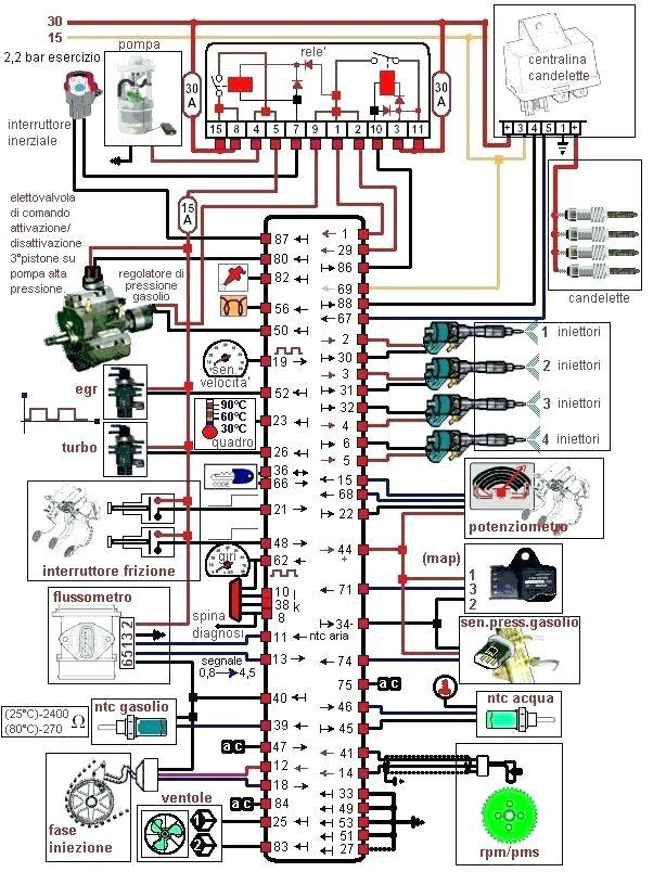 peugeot 306 gti 6 fuse box - wiring diagram cream-ware-b -  cream-ware-b.cinemamanzonicasarano.it  cinemamanzonicasarano.it