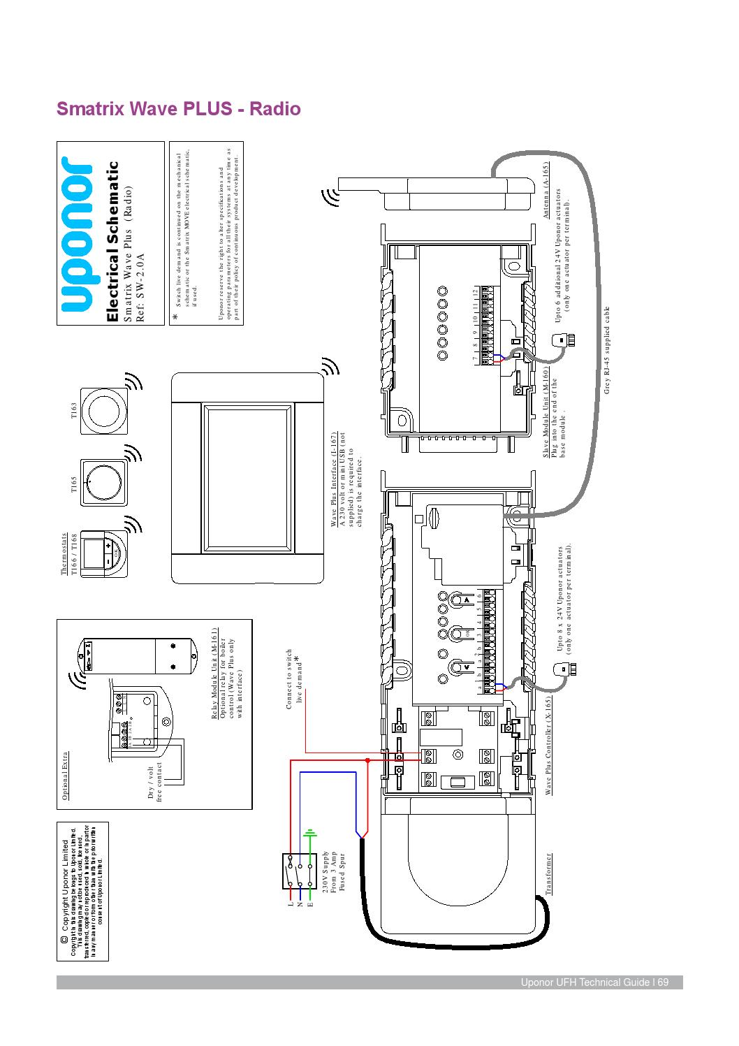 Wirsbo Underfloor Heating Wiring Diagram - Amplifier Circuit Diagrams -  audi-a3.yenpancane.jeanjaures37.fr | Wirsbo Underfloor Heating Wiring Diagram |  | Wiring Diagram Resource