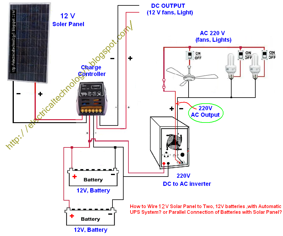 Cc 2048 Wiring Solar Panels To Batteries Wiring Diagram Of Solar Panels Ups Schematic Wiring