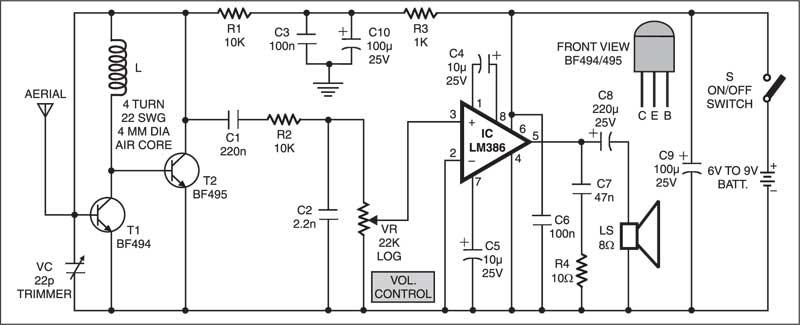 Excellent Stereo Receiver Wiring Diagram General Wiring Diagram Data Wiring Cloud Picalendutblikvittorg
