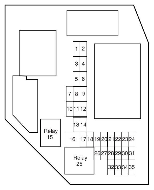 [ZHKZ_3066]  DC_7235] 1997 Mazda B 2300 Simple Fuse Box Diagram Wiring Diagram | Mazda B4000 Wiring Diagram |  | Osoph Icand Loskopri Para Staix Pila Expe Lave Itis Mohammedshrine Librar  Wiring 101