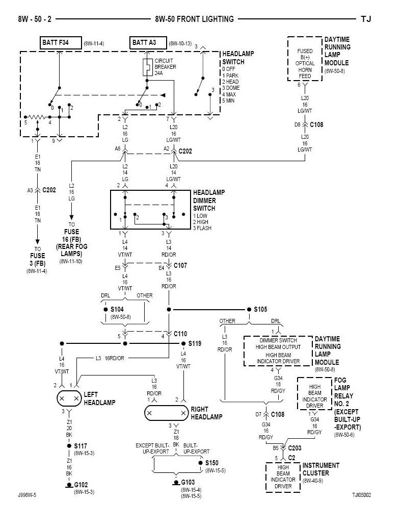 2008 Jeep Grand Cherokee Starter Wiring Harness - Schematic wiring diagramcamelotunchained.it