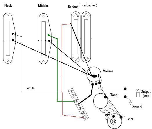 Terrific Fender Stratocaster 5 Way Switch Wiring Diagram Basic Electronics Wiring Cloud Hemtshollocom