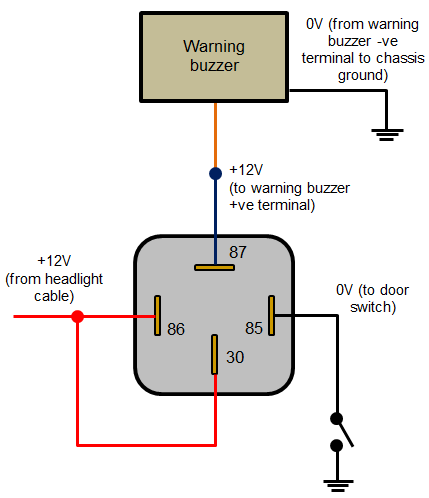 Rls125 Relay Wiring Diagram from static-cdn.imageservice.cloud