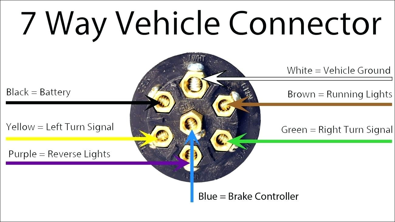7 plug trailer wiring harness vo 4164  trailer wiring plugs download diagram  trailer wiring plugs download diagram