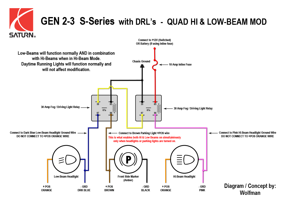 2004 saturn ion wiring diagram tn 3542  position sensor location together with 2007 saturn aura  saturn aura