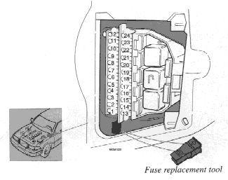 1995 Volvo 960 Fuse Box Wiring Diagram Reference A Reference A Reteimpresesabina It