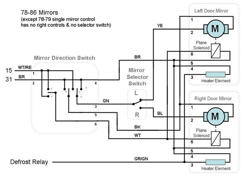 [DIAGRAM_3US]  YK_6836] Porsche 928 Mirror Wiring Diagram Wiring Diagram | Wiring Diagram Porsche 928 |  | Unho Grebs Tool Mohammedshrine Librar Wiring 101