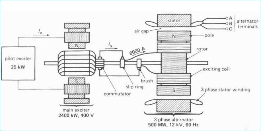 Stamford Ac Generator Wiring Diagram