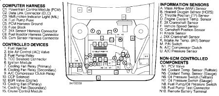 Ml 5487 1988 Oldsmobile 98 Regency Cooling Fan Fuse Box Diagram Wiring Diagram