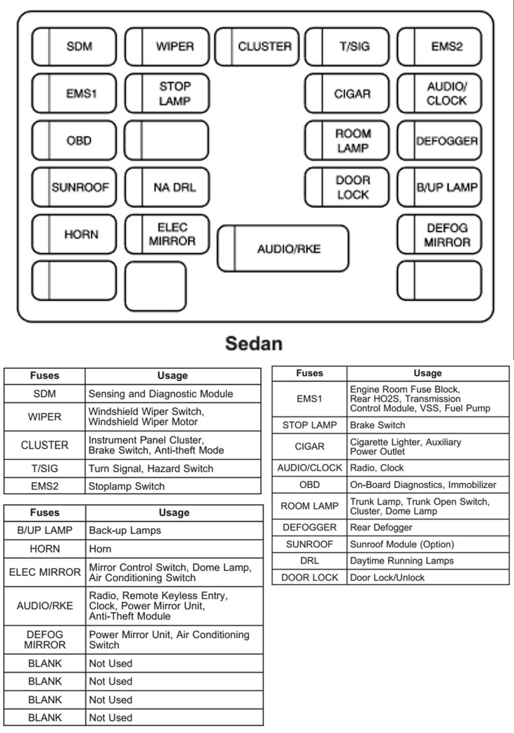 [SCHEMATICS_4LK]  EA_8327] 2007 Pontiac G6 Rear Fuse Box Download Diagram   2007 Pontiac G6 Fuse Box Schematic      Phot Oliti Pap Mohammedshrine Librar Wiring 101