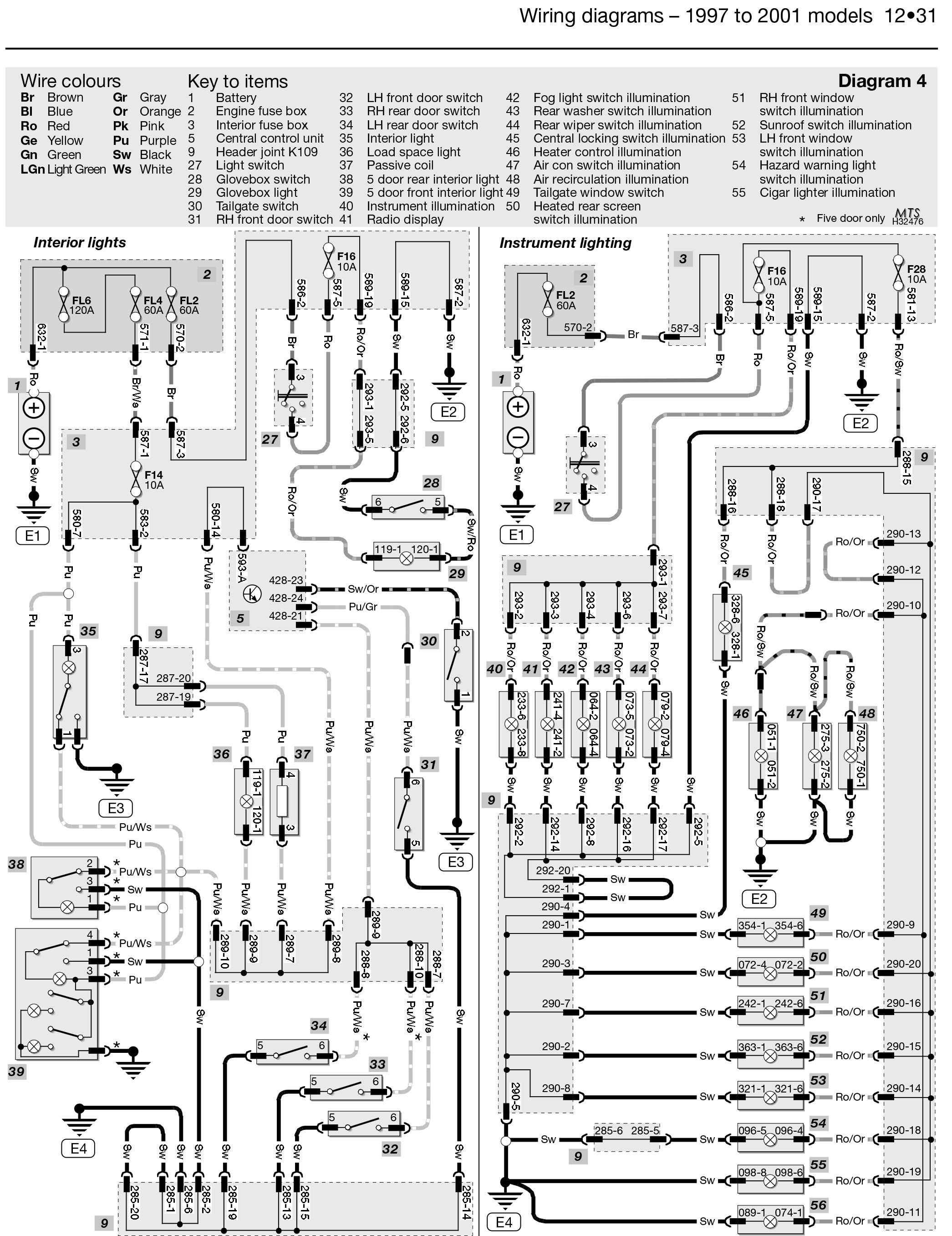 Wiring Diagram Freelander 2