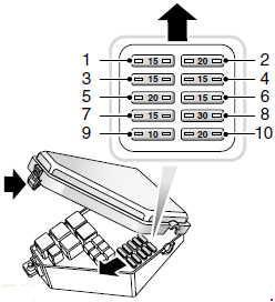 EG_1715] Land Rover Freelander Td4 Fuse Box Wiring DiagramReda Anth Vira Unnu Ommit Egre Wigeg Mohammedshrine Librar Wiring 101