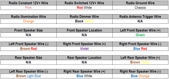 Dodge Neon Radio Wiring Diagram from static-cdn.imageservice.cloud