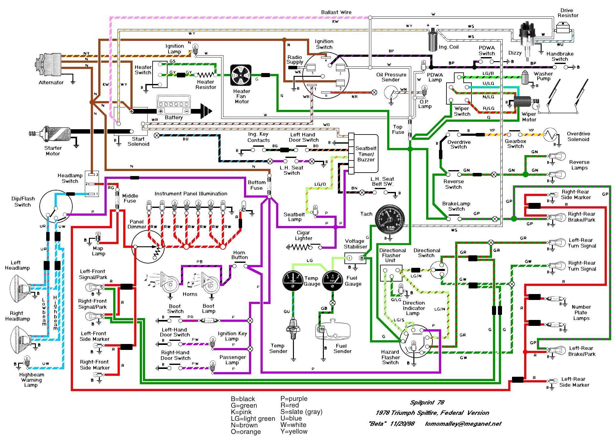 sparx wiring diagram for lights nn 9338  triumph motorcycle wiring diagrams wiring diagram  triumph motorcycle wiring diagrams