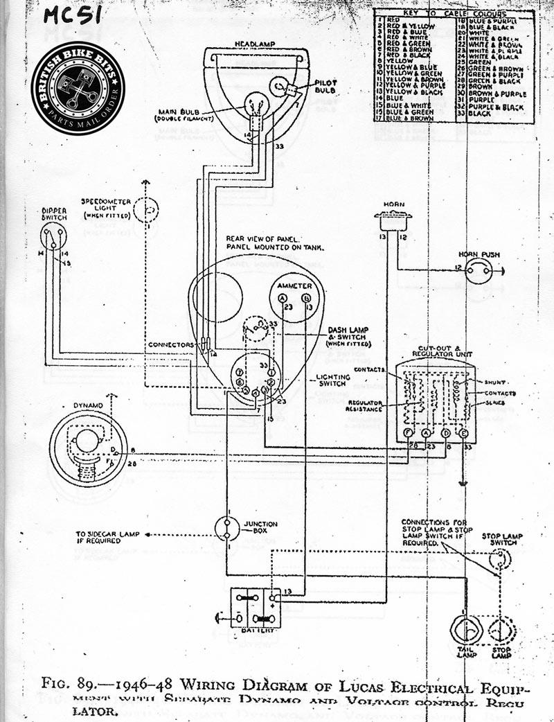 [SCHEMATICS_4CA]  1969 Triumph Bonneville Wiring Diagram - 2011 Nissan Maxima Fuse Box Diagram  for Wiring Diagram Schematics   Triumph Thruxton Wiring Diagram      Wiring Diagram Schematics