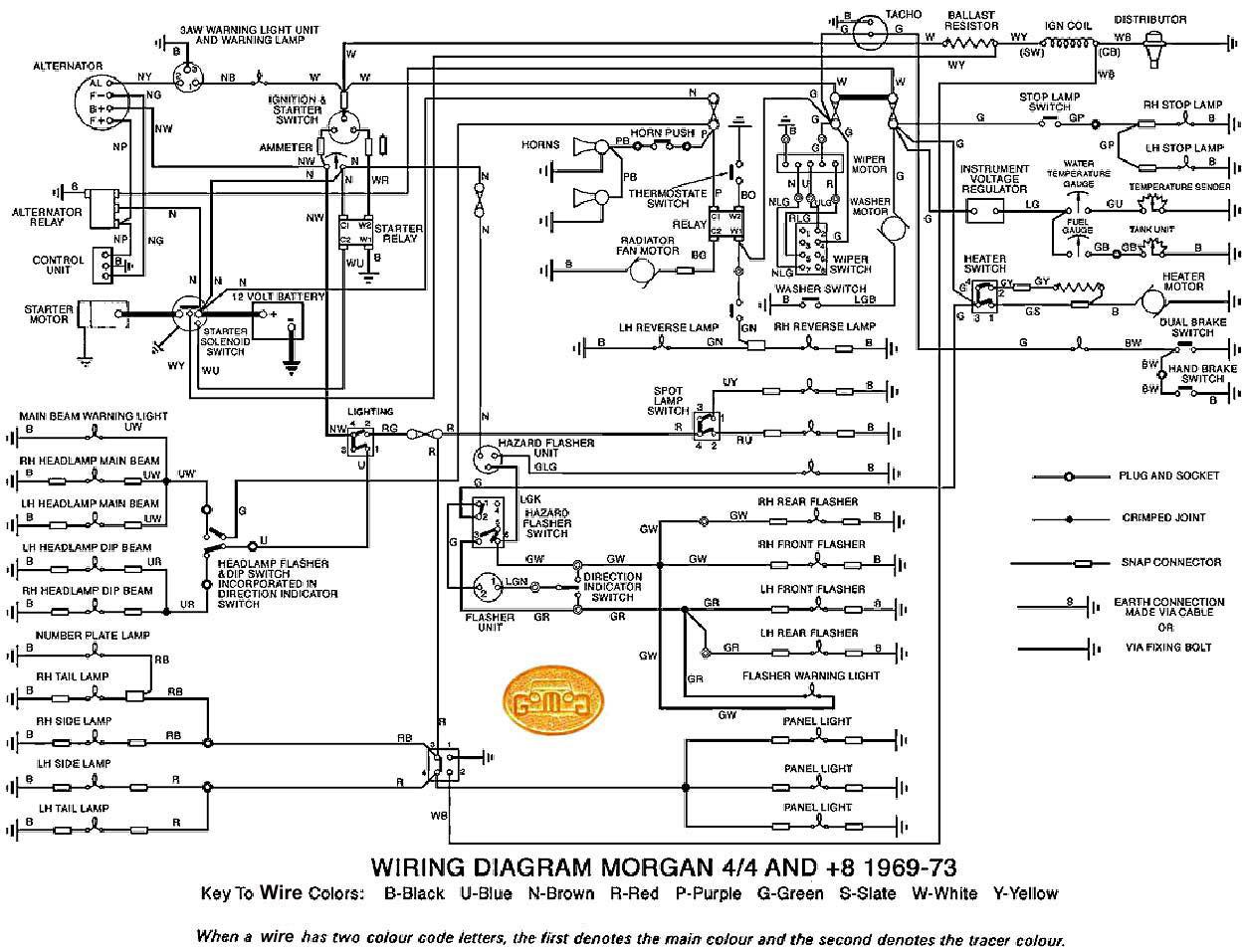 Brilliant Morgan Wiring Diagram Basic Electronics Wiring Diagram Wiring Cloud Licukosporaidewilluminateatxorg