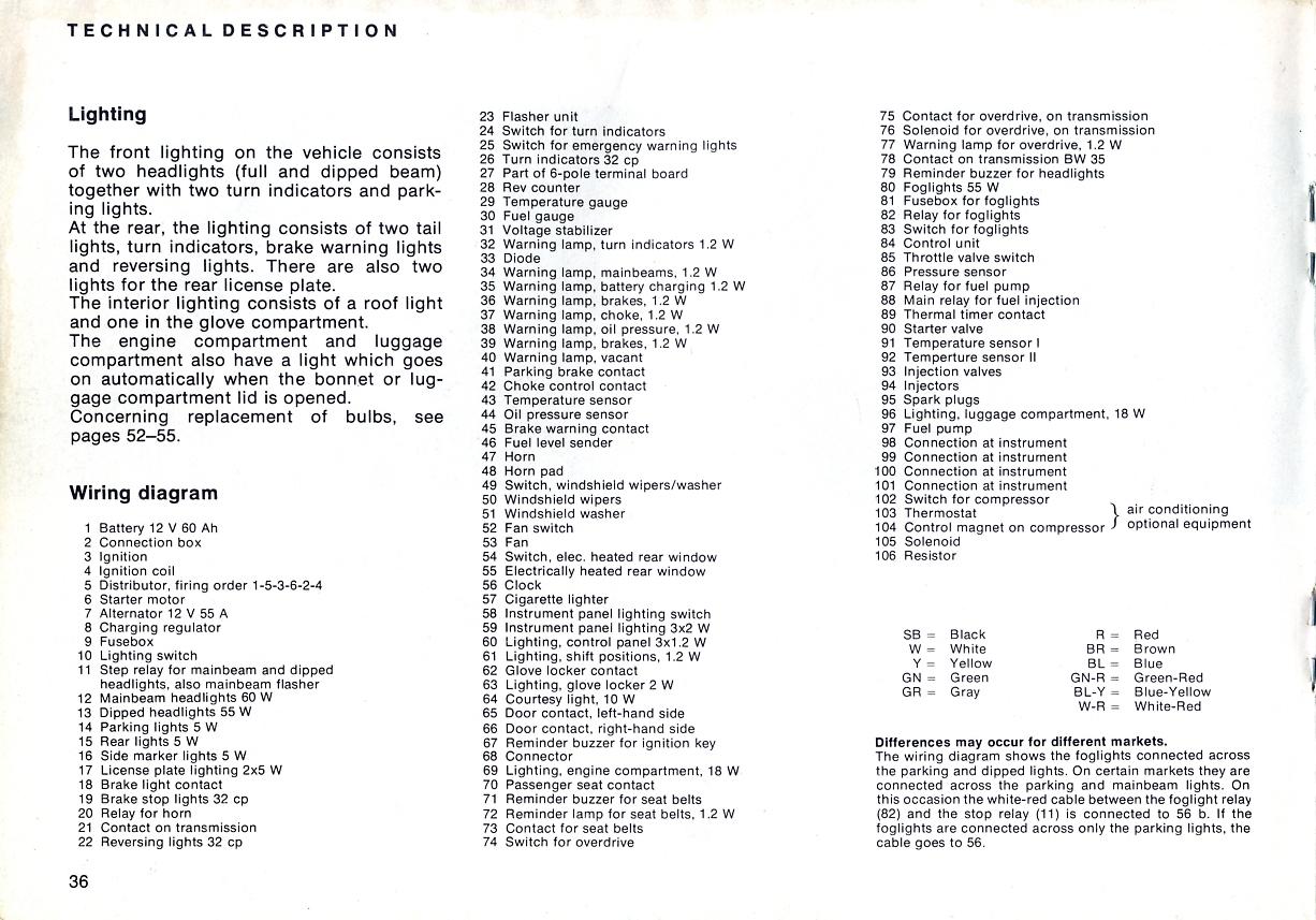 Volvo 9700 Wiring Diagram - 1997 Toyota Camry Wiring Diagram for Wiring  Diagram Schematics | Volvo 9700 Wiring Diagram |  | Wiring Diagram Schematics