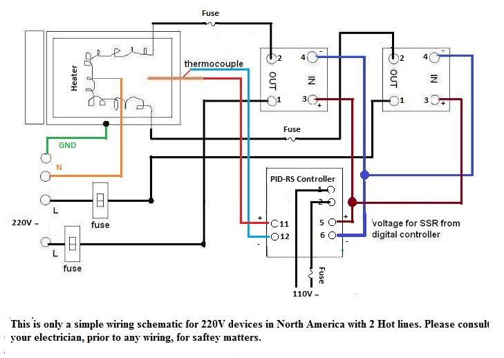 Pleasing Pid Wiring Diagram Kiln Wiring Diagram Wiring Cloud Monangrecoveryedborg