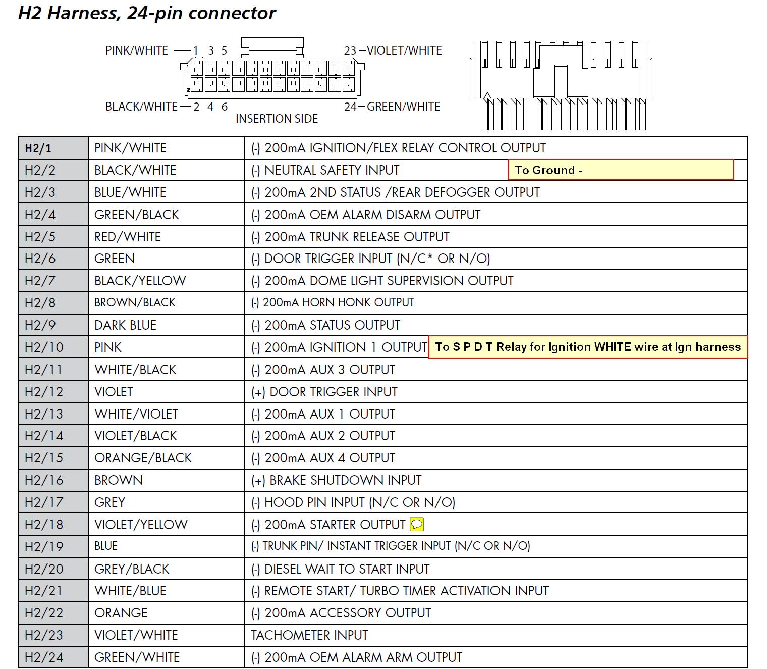 XX_0654] Clifford Alarm Wiring Diagram Clifford Alarm Wiring Diagram SchoolHete Weasi Hete Inama Mohammedshrine Librar Wiring 101
