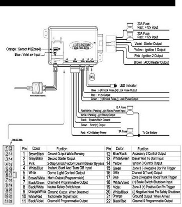 Viper 5901 Wiring Diagram from static-cdn.imageservice.cloud