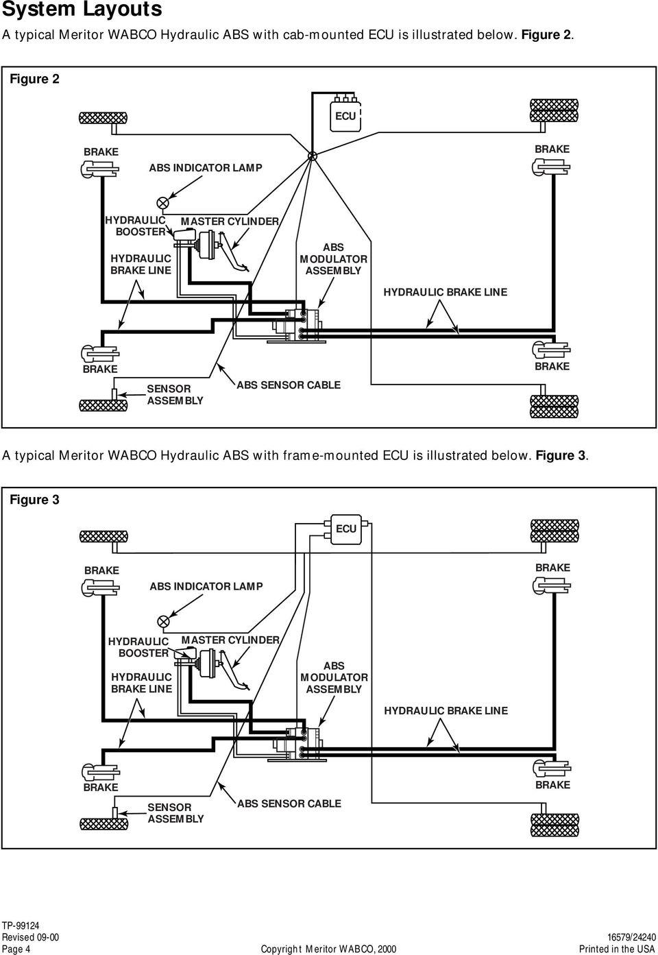 meritor abs wiring diagram power cord gz 8960  travel trailer wiring diagram further meritor wabco  gz 8960  travel trailer wiring diagram