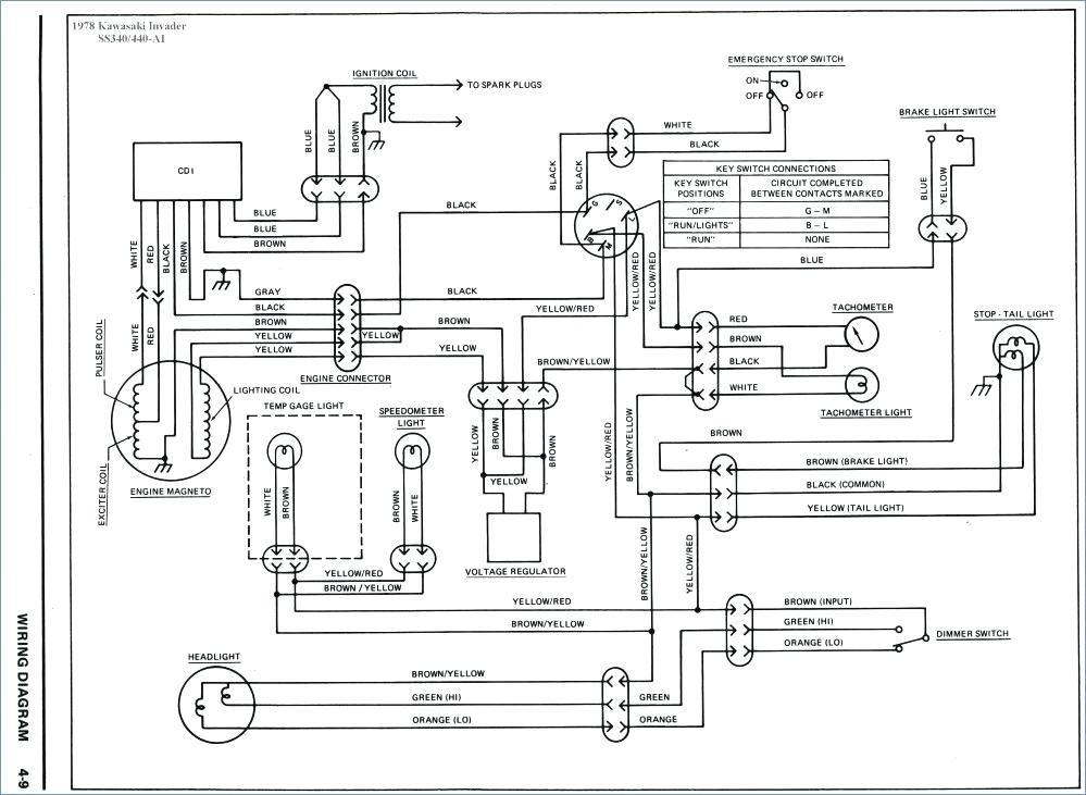 Kawasaki Mule 2500 Wiring Diagram - Wiring Diagrams Databasediamondcarservice.it