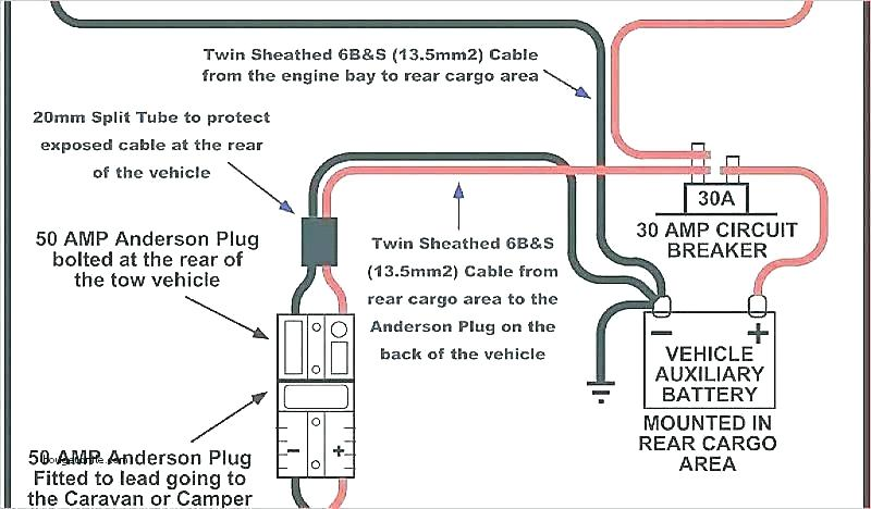 Wiring Diagram For 50 Amp Rv Outlet from static-cdn.imageservice.cloud