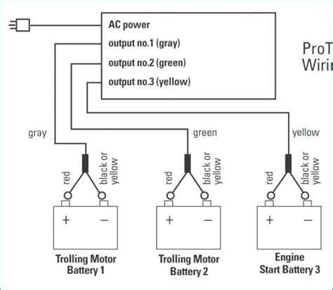 3 Wire Trolling Motor Wiring Diagram from static-cdn.imageservice.cloud