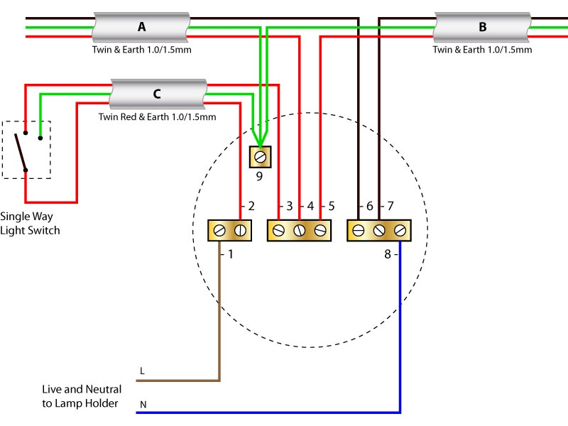 Sensational Electrical Wiring A Light Fixture Home Improvement Stack Exchange Wiring Cloud Ymoonsalvmohammedshrineorg