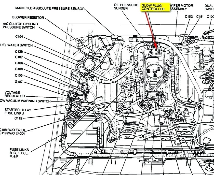 Eo 7909 Engine Wiring Harness 7 3 Ford F 250 Schematic Wiring